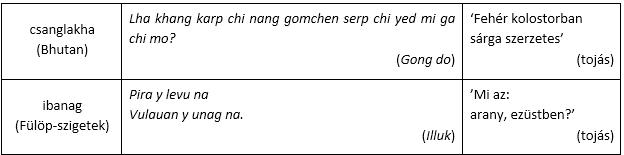 csanglakha-ibanag