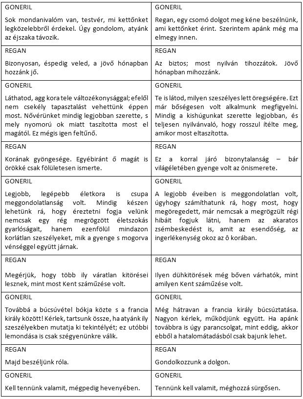 kultura-es-nyelv-tablazat1